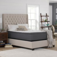 Remarkable Micro Coil King Mattress