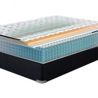 Remarkable Luxury Firm Twin Mattress