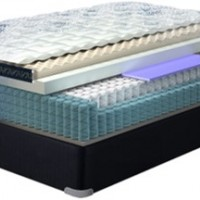 Remarkable Luxury Euro Top King Mattress