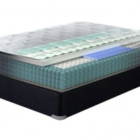 Remarkable Plush Cal King Mattress